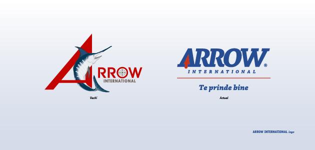 ARW corporate identity